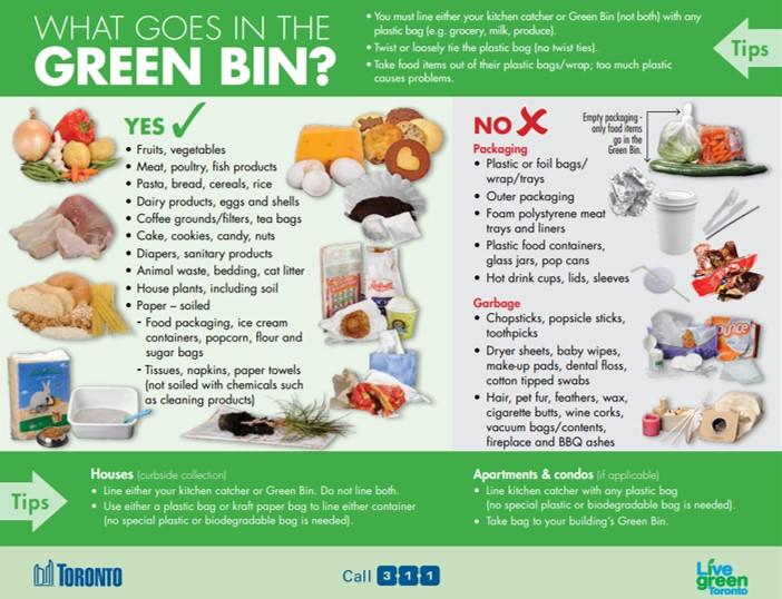 Green Bin Information